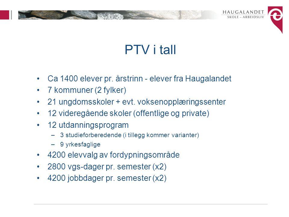 PTV i tall Ca 1400 elever pr. årstrinn - elever fra Haugalandet 7 kommuner (2 fylker) 21 ungdomsskoler + evt. voksenopplæringssenter 12 videregående s