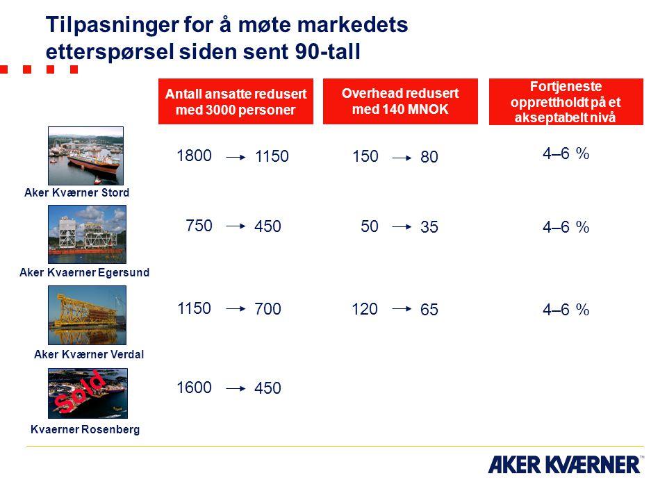 Tilpasninger for å møte markedets etterspørsel siden sent 90-tall Aker Kværner Stord Aker Kvaerner Egersund Aker Kværner Verdal Kvaerner Rosenberg Ant