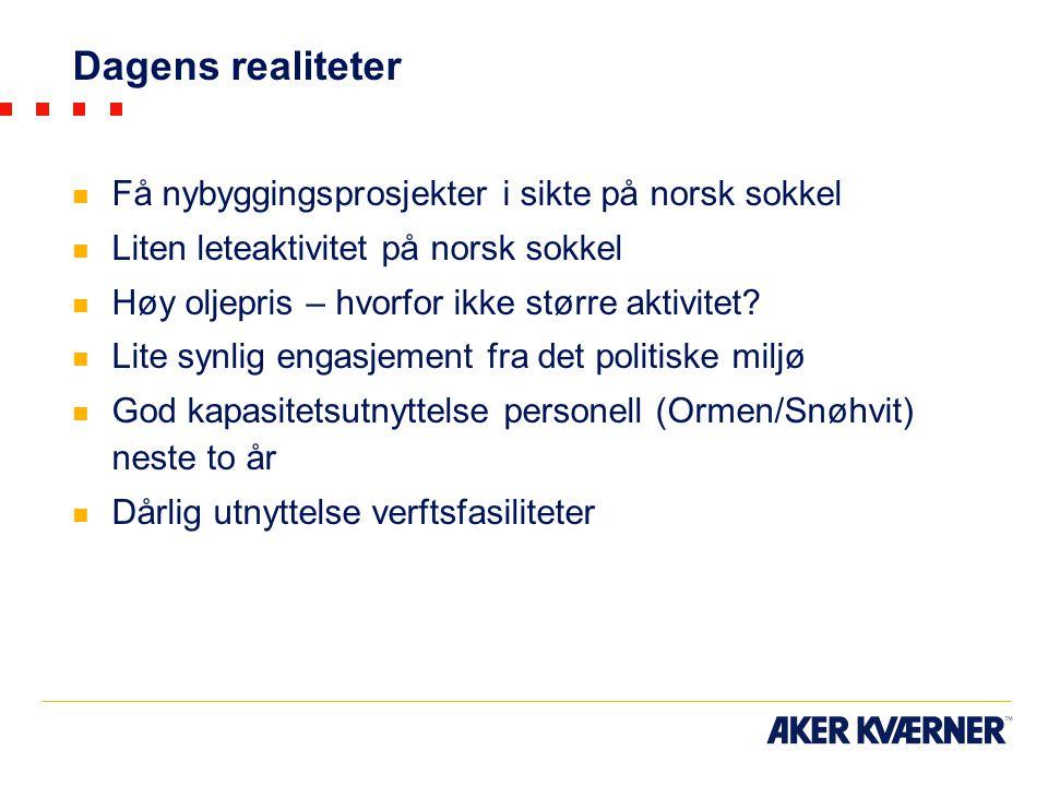 Dagens realiteter Få nybyggingsprosjekter i sikte på norsk sokkel Liten leteaktivitet på norsk sokkel Høy oljepris – hvorfor ikke større aktivitet? Li