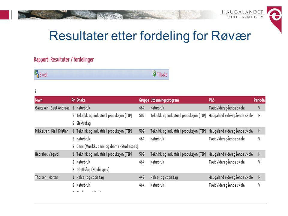 Resultater etter fordeling for Røvær
