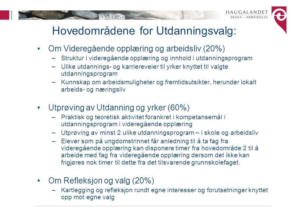Hovedområdene for Utdanningsvalg: Om Videregående opplæring og arbeidsliv (20%) –Struktur i videregående opplæring og innhold i utdanningsprogram –Uli