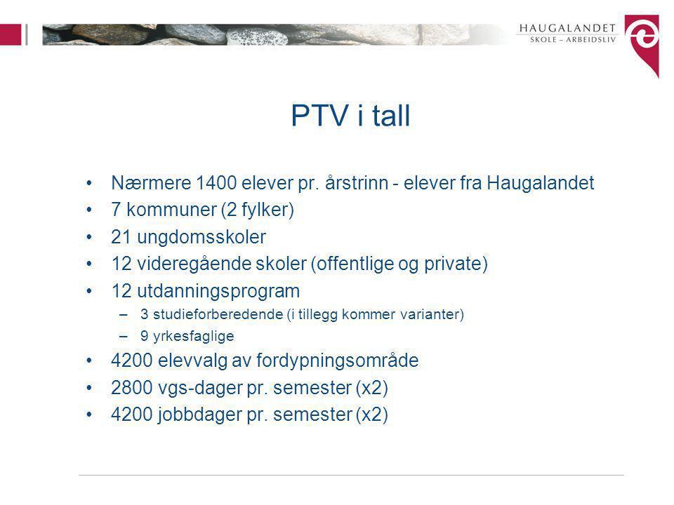 PTV i tall Nærmere 1400 elever pr.