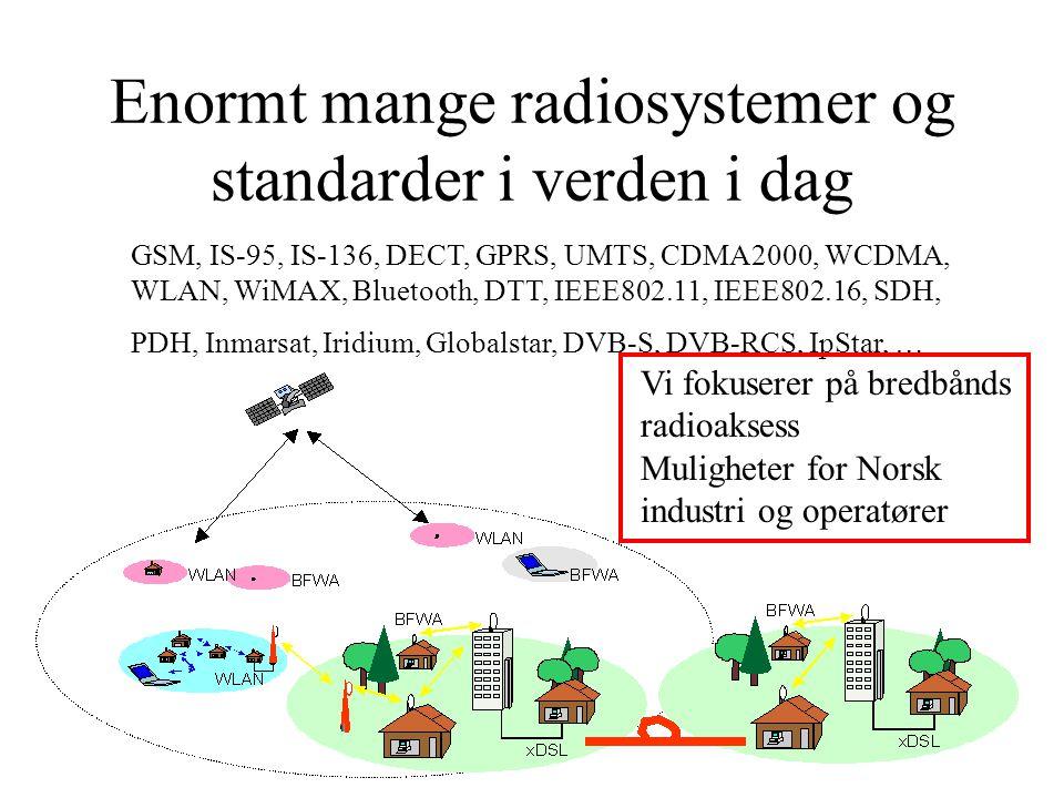 Enormt mange radiosystemer og standarder i verden i dag GSM, IS-95, IS-136, DECT, GPRS, UMTS, CDMA2000, WCDMA, WLAN, WiMAX, Bluetooth, DTT, IEEE802.11, IEEE802.16, SDH, PDH, Inmarsat, Iridium, Globalstar, DVB-S, DVB-RCS, IpStar, … Vi fokuserer på bredbånds radioaksess Muligheter for Norsk industri og operatører