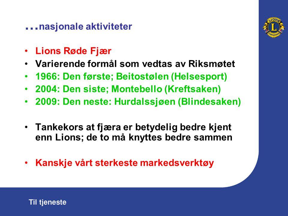 … nasjonale aktiviteter Lions Røde Fjær Varierende formål som vedtas av Riksmøtet 1966: Den første; Beitostølen (Helsesport) 2004: Den siste; Montebel