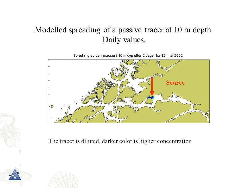 Source The tracer is diluted, darker color is higher concentration Modelled spreading of a passive tracer at 10 m depth. Daily values.