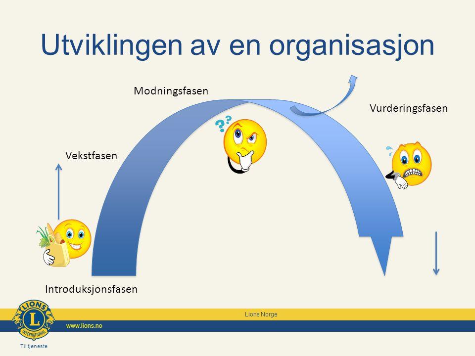 Til tjeneste Lions Norge www.lions.no Utviklingen av en organisasjon Introduksjonsfasen Vekstfasen Modningsfasen Vurderingsfasen
