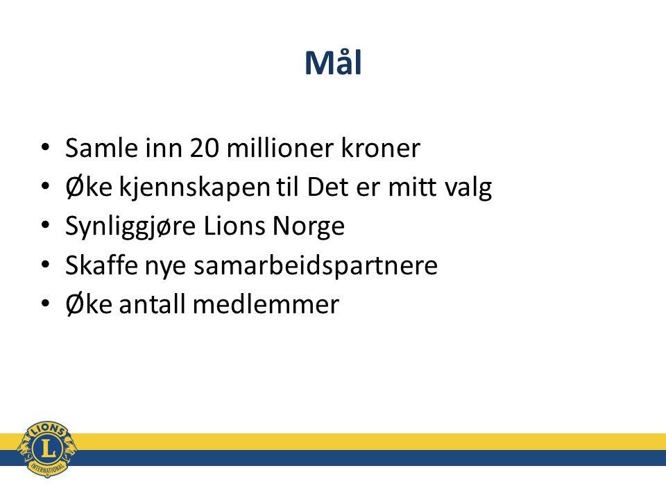 Mål Samle inn 20 millioner kroner Øke kjennskapen til Det er mitt valg Synliggjøre Lions Norge Skaffe nye samarbeidspartnere Øke antall medlemmer