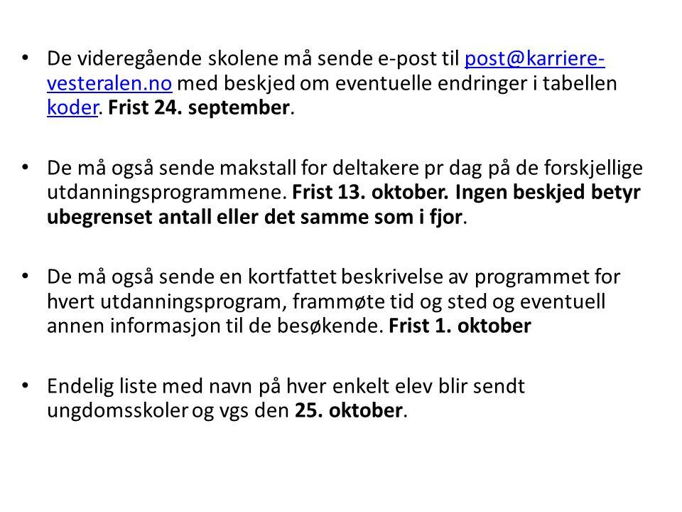 De videregående skolene må sende e-post til post@karriere- vesteralen.no med beskjed om eventuelle endringer i tabellen koder. Frist 24. september.pos