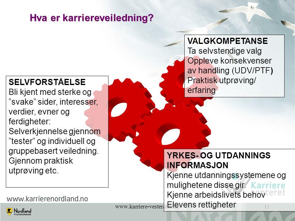 www.karriere-vesteralen.no11 Hva er karriereveiledning.