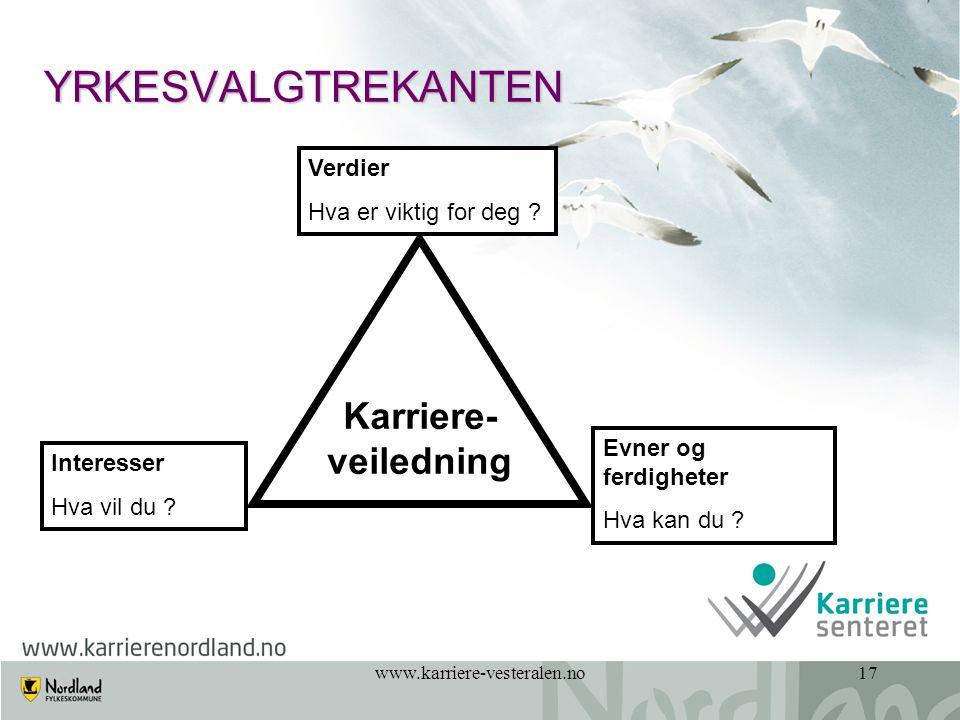 www.karriere-vesteralen.no17 YRKESVALGTREKANTEN Karriere- veiledning Interesser Hva vil du .
