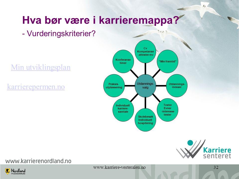 """www.karriere-vesteralen.no32 Hva bør være i karrieremappa? - Vurderingskriterier? Utdannings- valg Cv Kompetanse -attester mv """"Min framtid"""" Utdannings"""