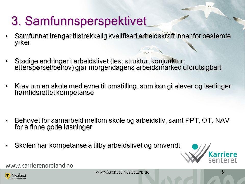 www.karriere-vesteralen.no29 Praksiskurs - Videregående skole sitt ansvar Videregående skole lager en undervisningsdag for elevene i 10.
