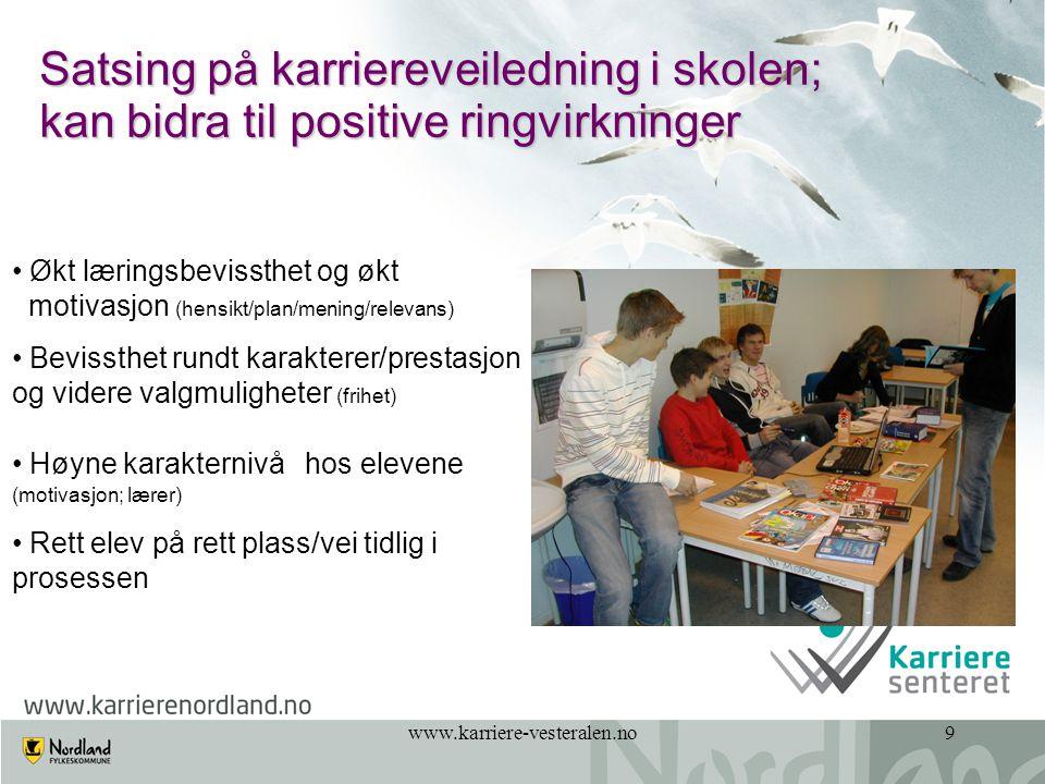 www.karriere-vesteralen.no9 Satsing på karriereveiledning i skolen; kan bidra til positive ringvirkninger Økt læringsbevissthet og økt motivasjon (hen