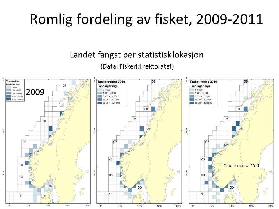 5 5 Romlig fordeling av fisket, 2009-2011 2009 (Data: Fiskeridirektoratet) Landet fangst per statistisk lokasjon Data tom nov 2011