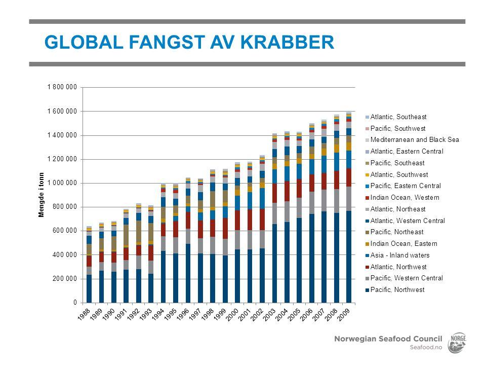 GLOBAL FANGST AV KRABBER