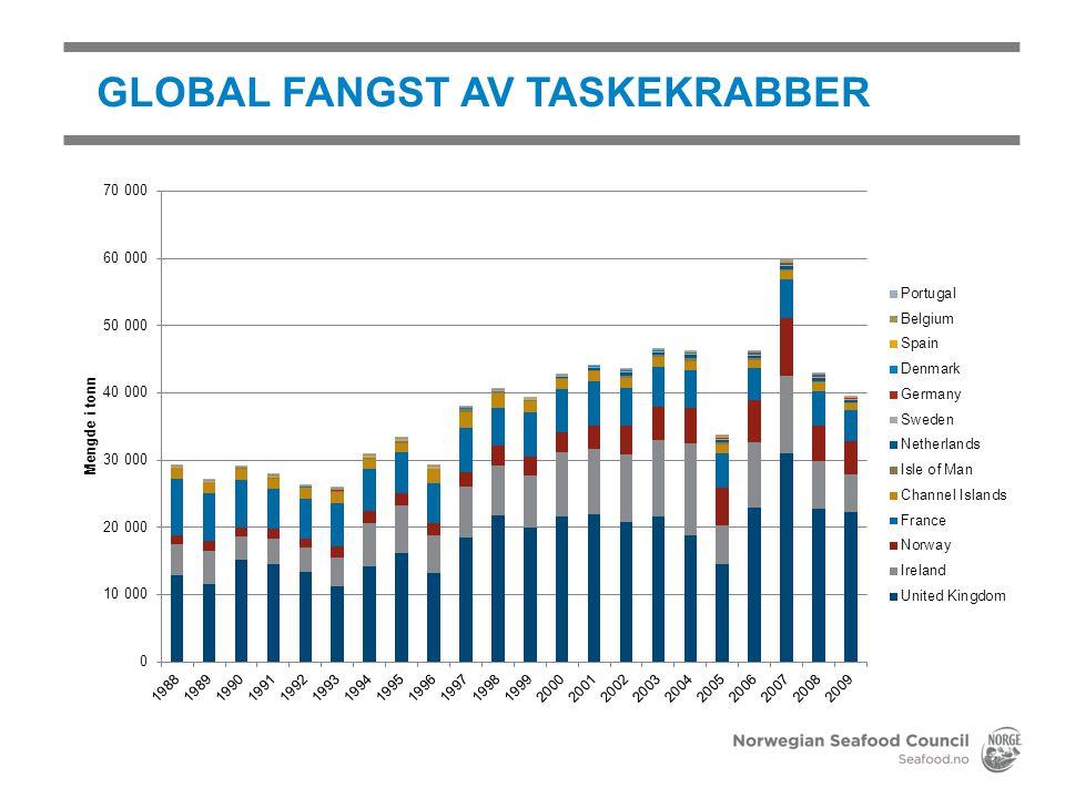 GLOBAL FANGST AV TASKEKRABBER