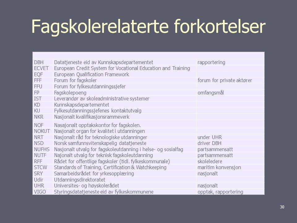Fagskolerelaterte forkortelser DBHDatatjeneste eid av Kunnskapsdepartementetrapportering ECVETEuropean Credit System for Vocational Education and Training EQFEuropean Qualification Framework FFFForum for fagskolerforum for private aktører FFUForum for fylkesutdanningssjefer FPFagskolepoengomfangsmål ISTLeverandør av skoleadministrative systemer KDKunnskapsdepartementet KUFylkesutdanningssjefenes kontaktutvalg NKRNasjonalt kvalifikasjonsrammeverk NOFNasajonalt opptakskontor for fagskolen.