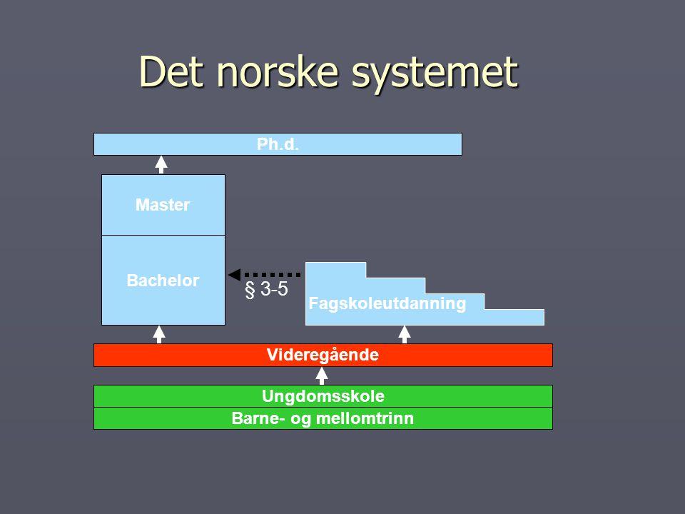 Det norske systemet Ph.d. Master Bachelor Videregående Ungdomsskole Barne- og mellomtrinn Fagskoleutdanning § 3-5