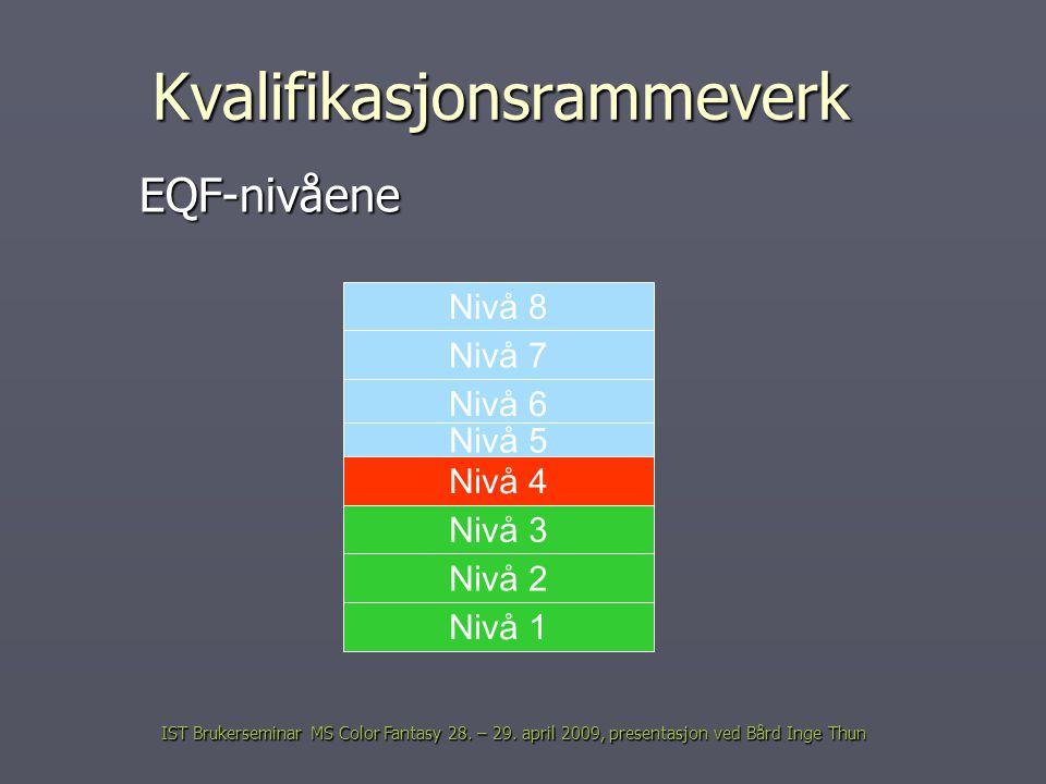 Nivå 8 Nivå 7 Nivå 6 Nivå 5 Nivå 4 Nivå 3 Nivå 2 Nivå 1 Kvalifikasjonsrammeverk EQF-nivåene IST Brukerseminar MS Color Fantasy 28. – 29. april 2009, p