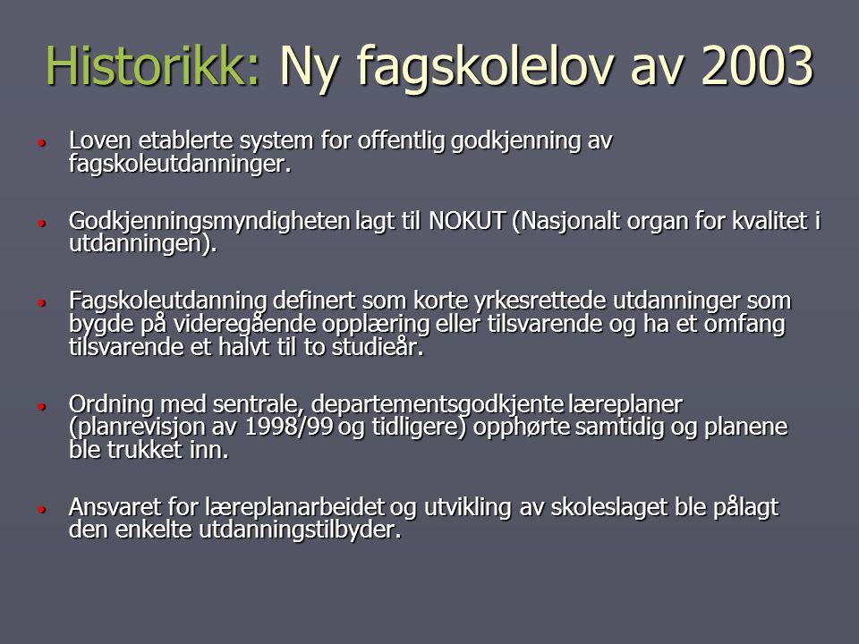 Historikk: Ny fagskolelov av 2003 Loven etablerte system for offentlig godkjenning av fagskoleutdanninger. Loven etablerte system for offentlig godkje