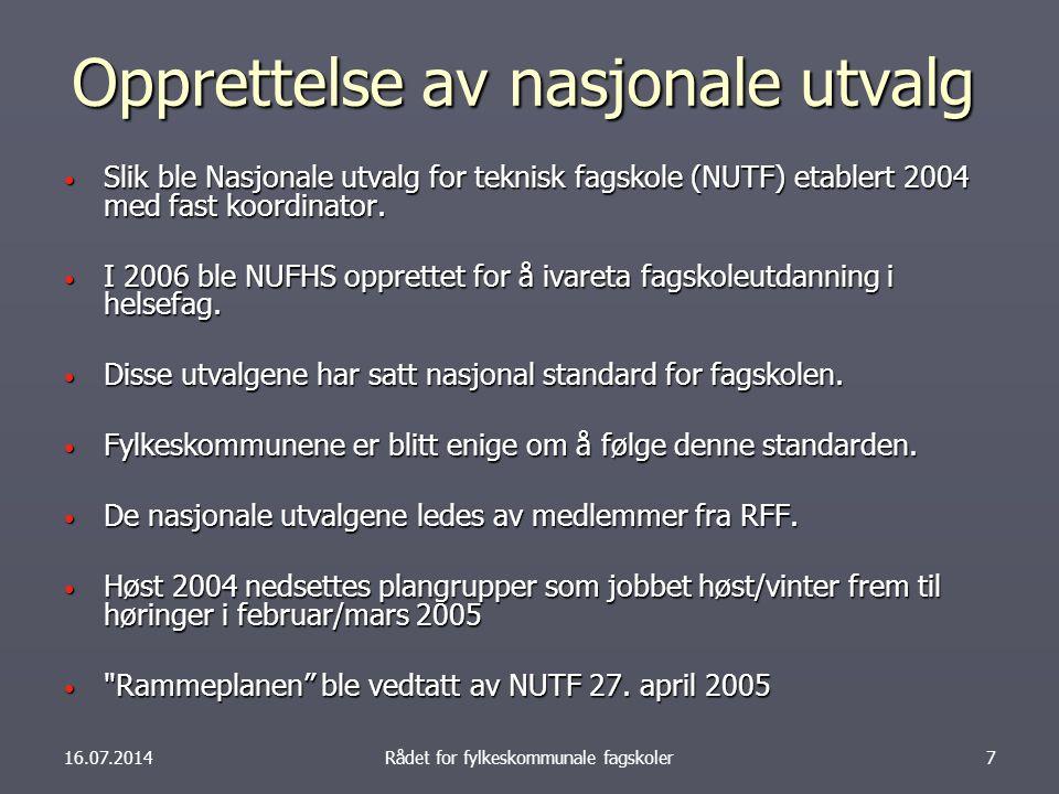 Opprettelse av nasjonale utvalg Slik ble Nasjonale utvalg for teknisk fagskole (NUTF) etablert 2004 med fast koordinator. Slik ble Nasjonale utvalg fo