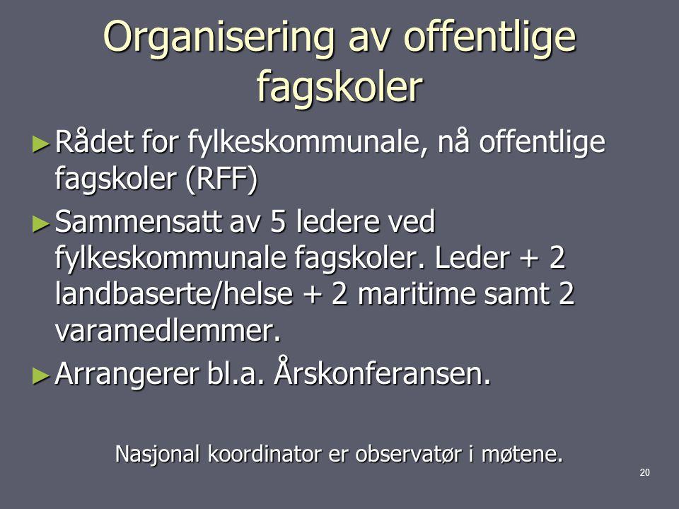Organisering av offentlige fagskoler ► Rådet for fylkeskommunale, nå offentlige fagskoler (RFF) ► Sammensatt av 5 ledere ved fylkeskommunale fagskoler.