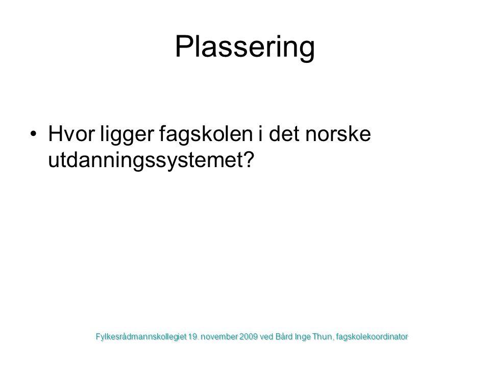 Plassering Hvor ligger fagskolen i det norske utdanningssystemet.