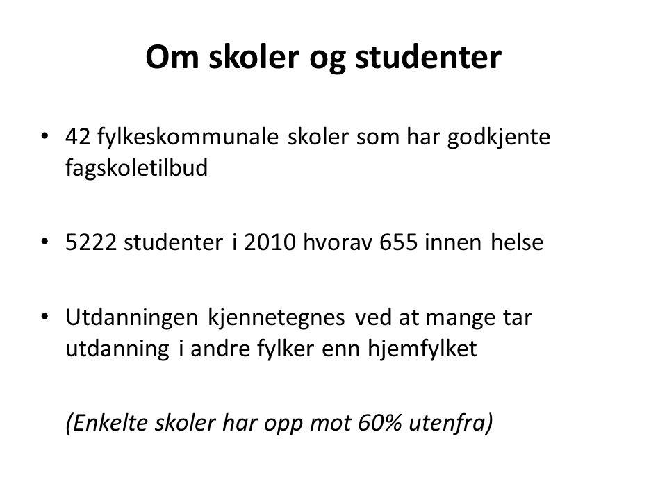 Om skoler og studenter 42 fylkeskommunale skoler som har godkjente fagskoletilbud 5222 studenter i 2010 hvorav 655 innen helse Utdanningen kjennetegne