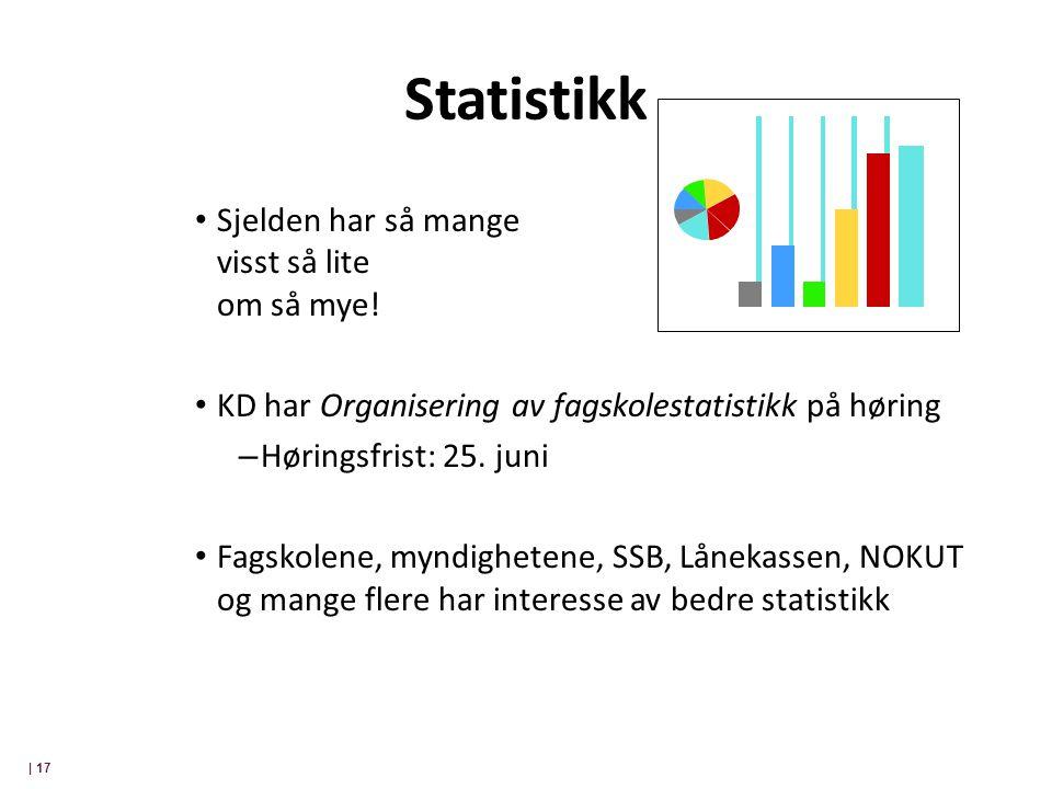 Statistikk Sjelden har så mange visst så lite om så mye! KD har Organisering av fagskolestatistikk på høring – Høringsfrist: 25. juni Fagskolene, mynd
