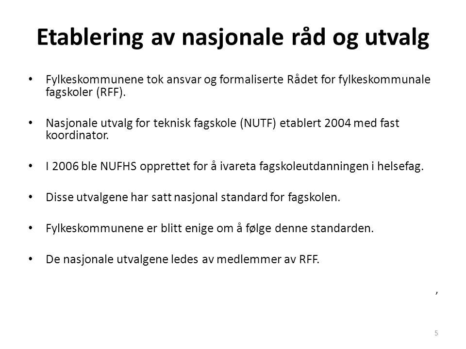 5 Etablering av nasjonale råd og utvalg Fylkeskommunene tok ansvar og formaliserte Rådet for fylkeskommunale fagskoler (RFF). Nasjonale utvalg for tek