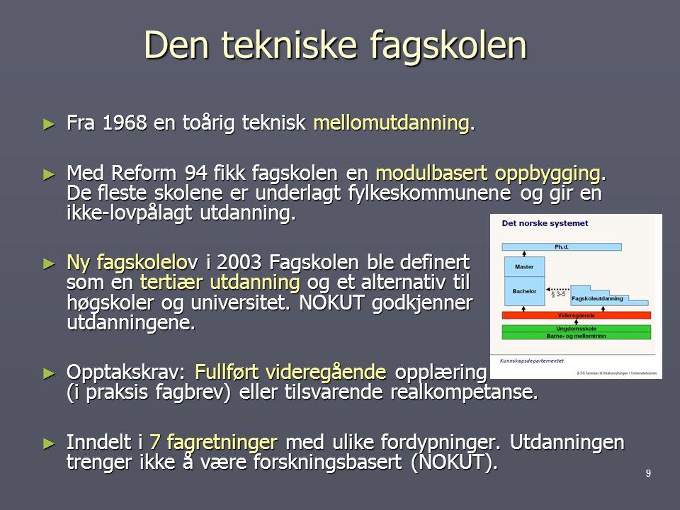 Den tekniske fagskolen ► Fra 1968 en toårig teknisk mellomutdanning.