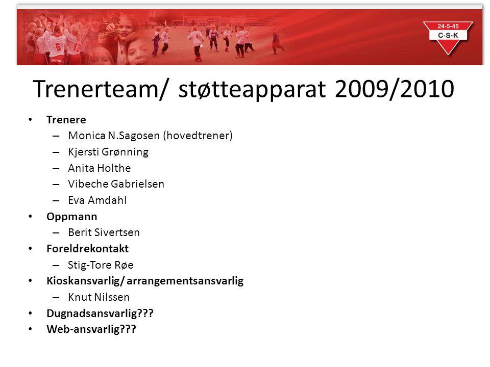 Trenerteam/ støtteapparat 2009/2010 Trenere – Monica N.Sagosen (hovedtrener) – Kjersti Grønning – Anita Holthe – Vibeche Gabrielsen – Eva Amdahl Oppma