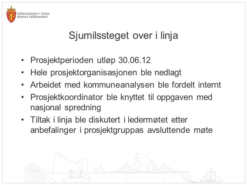 Tiltak 1.Intern Sjumilsstegsanalyse 2. Nedsetting av arbeidsgruppe 3.
