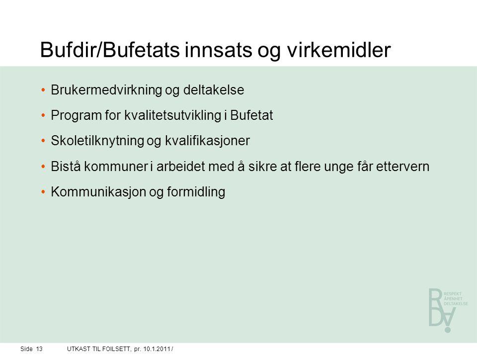 Bufdir/Bufetats innsats og virkemidler Brukermedvirkning og deltakelse Program for kvalitetsutvikling i Bufetat Skoletilknytning og kvalifikasjoner Bi