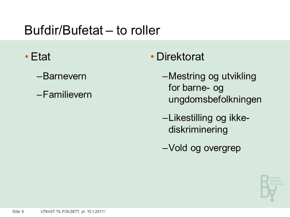 Bufdir/Bufetat – to roller Etat –Barnevern –Familievern Direktorat –Mestring og utvikling for barne- og ungdomsbefolkningen –Likestilling og ikke- dis