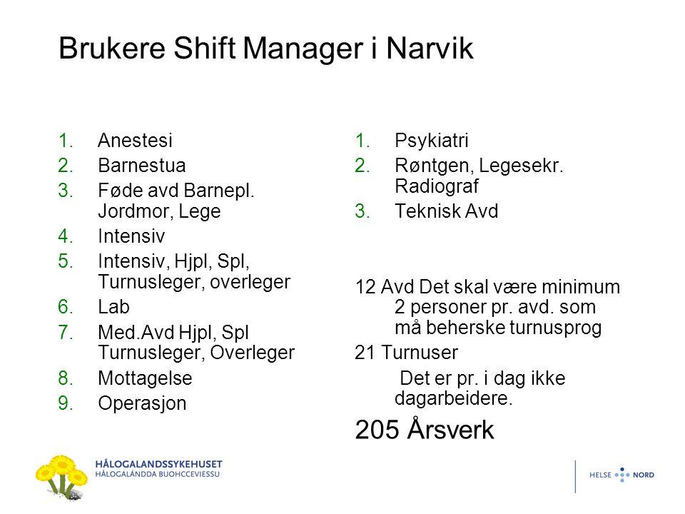 Brukere Shift Manager i Narvik 1.Anestesi 2.Barnestua 3.Føde avd Barnepl. Jordmor, Lege 4.Intensiv 5.Intensiv, Hjpl, Spl, Turnusleger, overleger 6.Lab