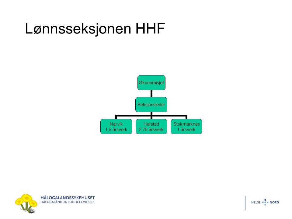 Lønnsseksjonen HHF Økonomisjef Seksjonsleder Narvik 1,5 årsverk Harstad 2,75 årsverk Stokmarknes 1 årsverk