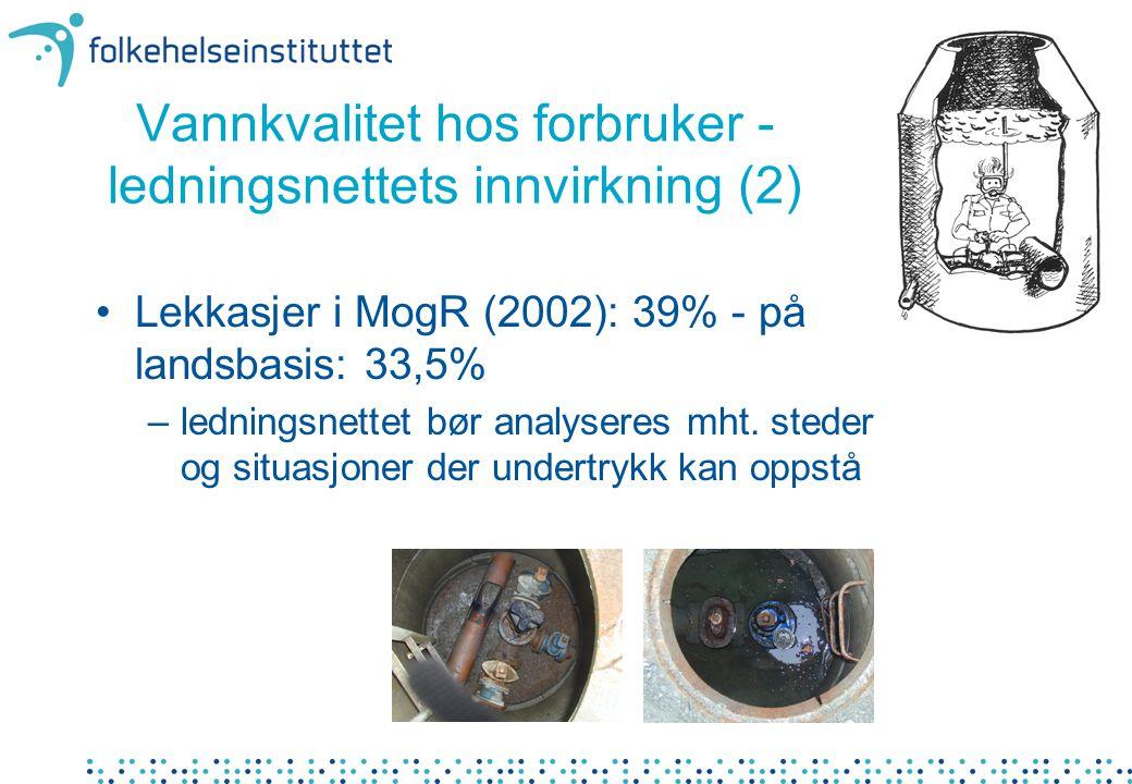 Vannkvalitet hos forbruker - ledningsnettets innvirkning (2) Lekkasjer i MogR (2002): 39% - på landsbasis: 33,5% –ledningsnettet bør analyseres mht.