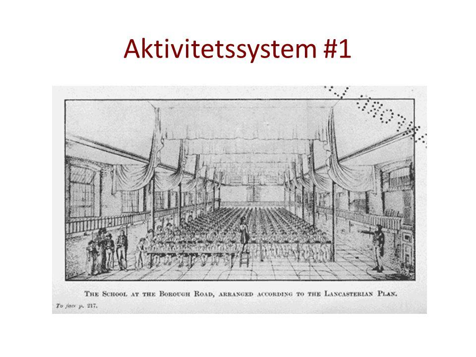 Aktivitetssystem #1