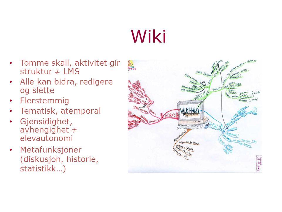 Wiki Tomme skall, aktivitet gir struktur ≠ LMS Alle kan bidra, redigere og slette Flerstemmig Tematisk, atemporal Gjensidighet, avhengighet ≠ elevauto