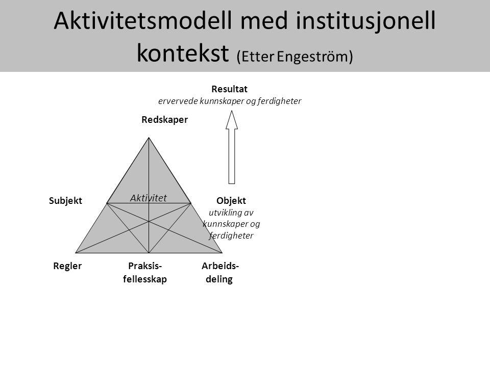 Aktivitet Subjekt Redskaper Aktivitetsmodell med institusjonell kontekst (Etter Engeström) Resultat ervervede kunnskaper og ferdigheter Objekt utvikli