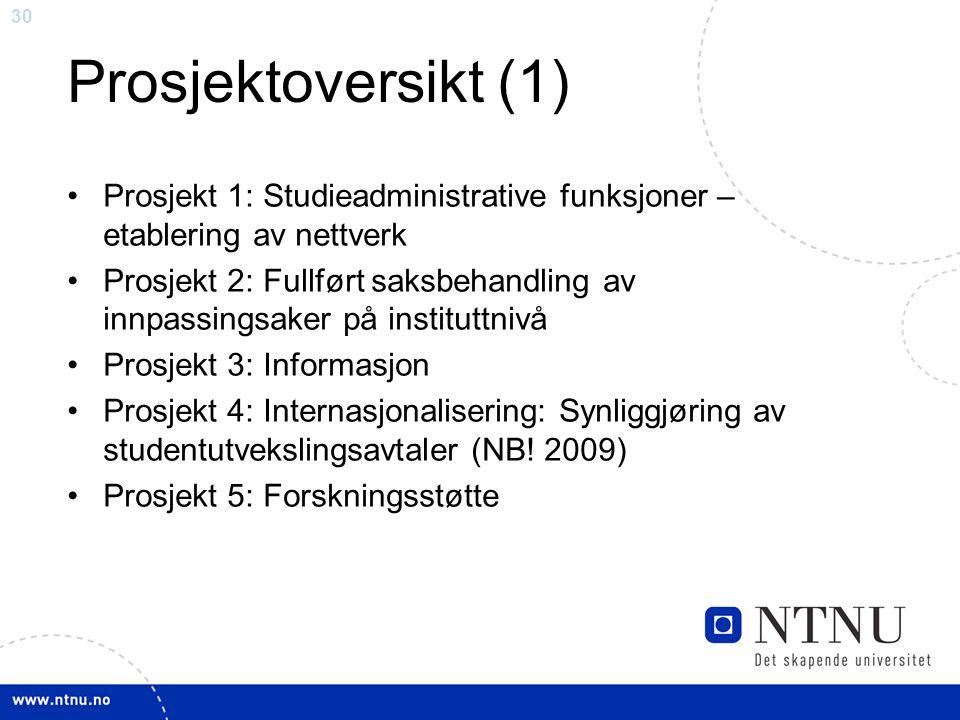 30 Prosjektoversikt (1) Prosjekt 1: Studieadministrative funksjoner – etablering av nettverk Prosjekt 2: Fullført saksbehandling av innpassingsaker på