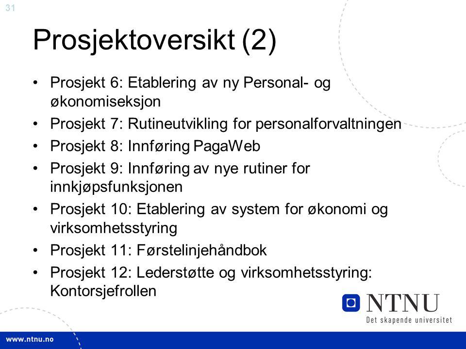 31 Prosjektoversikt (2) Prosjekt 6: Etablering av ny Personal- og økonomiseksjon Prosjekt 7: Rutineutvikling for personalforvaltningen Prosjekt 8: Inn