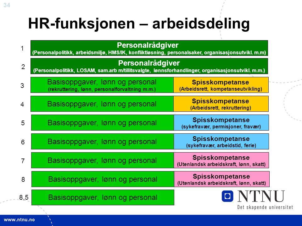 34 HR-funksjonen – arbeidsdeling Basisoppgaver, lønn og personal (rekruttering, lønn, personalforvaltning m.m.) Spisskompetanse (Arbeidsrett, kompetan