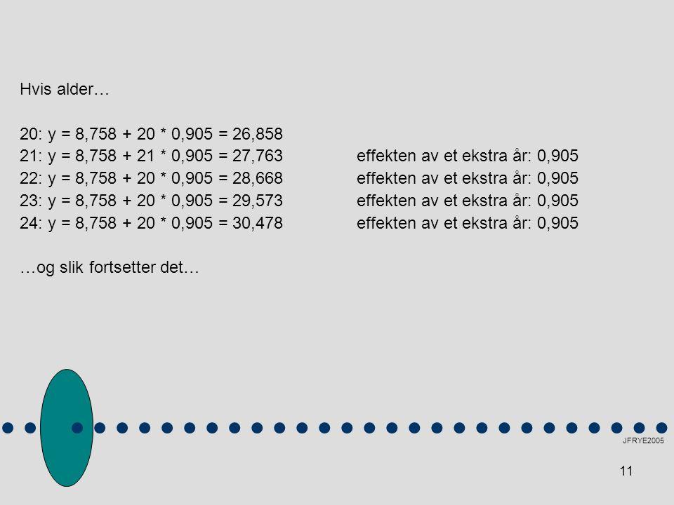 11 JFRYE2005 Hvis alder… 20: y = 8,758 + 20 * 0,905 = 26,858 21: y = 8,758 + 21 * 0,905 = 27,763effekten av et ekstra år: 0,905 22: y = 8,758 + 20 * 0