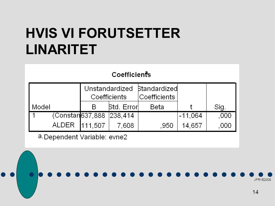 14 JFRYE2005 HVIS VI FORUTSETTER LINARITET