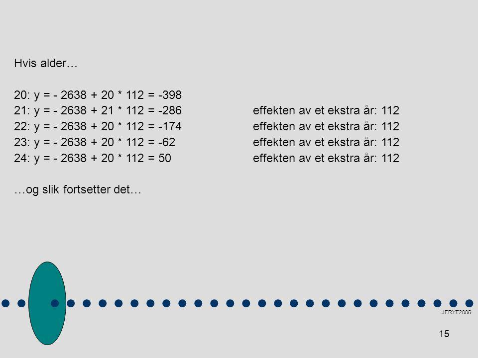 15 JFRYE2005 Hvis alder… 20: y = - 2638 + 20 * 112 = -398 21: y = - 2638 + 21 * 112 = -286effekten av et ekstra år: 112 22: y = - 2638 + 20 * 112 = -1