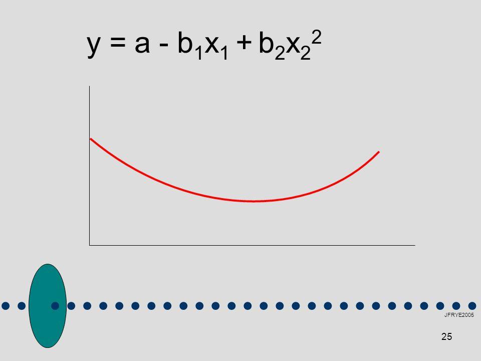 25 JFRYE2005 y = a - b 1 x 1 + b 2 x 2 2