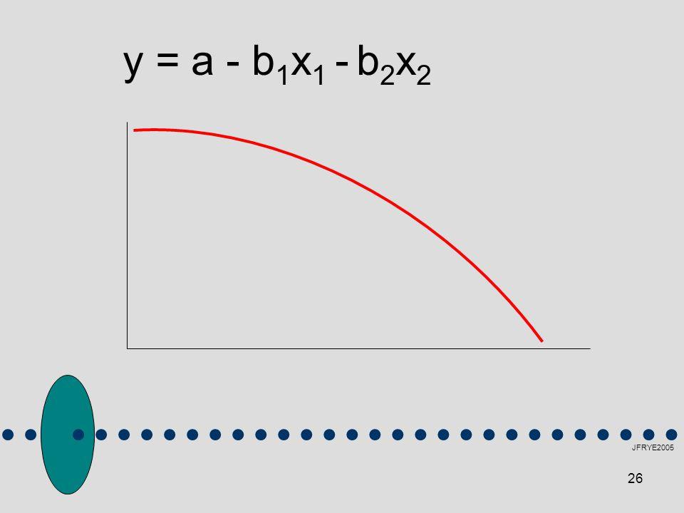 26 JFRYE2005 y = a - b 1 x 1 - b 2 x 2