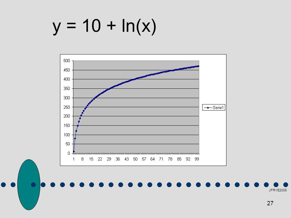 27 JFRYE2005 y = 10 + ln(x)